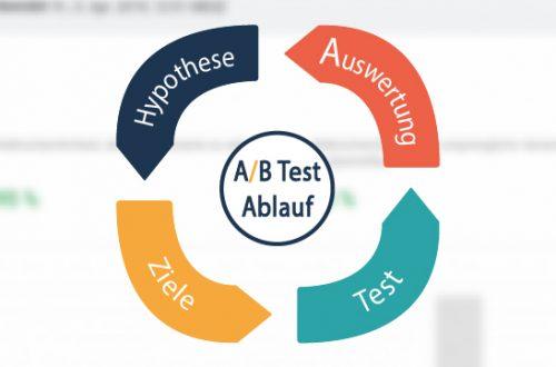 Beitragsbild A/B Testing